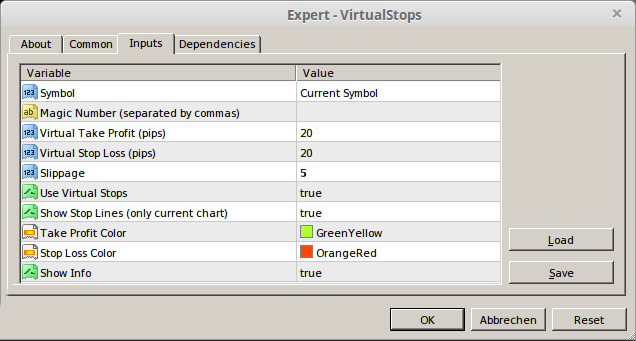 Virtual Stops Expert Advisor