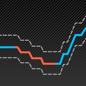 Auto trading indicators